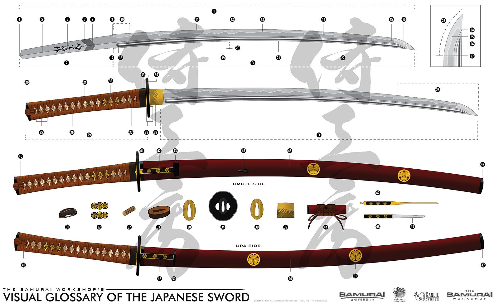 Как сделать меч чертеж 778